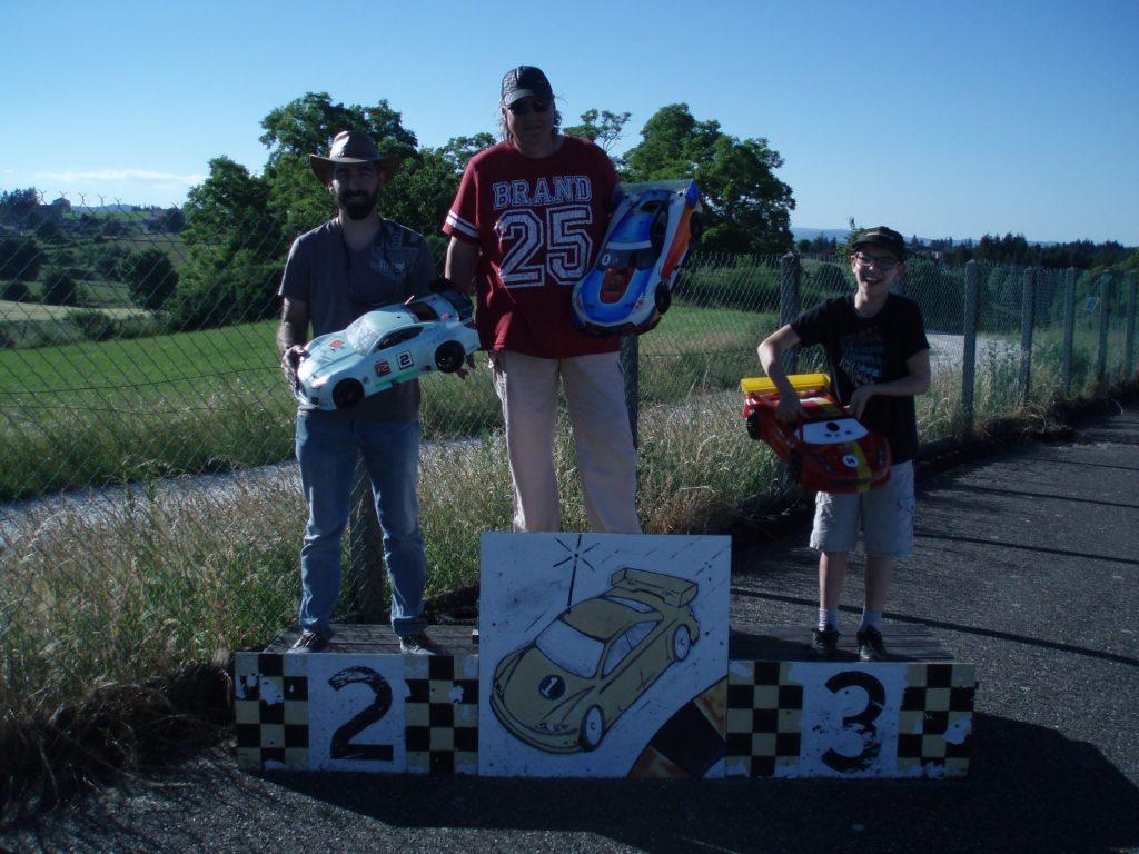 7ème Mini GP - 10 juin 2017 - GT8 Compet